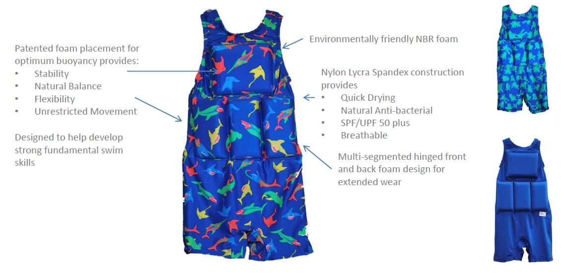 bc1b14580e Childrens Flotation Swimwear | Flotation Swimsuits for Toddlers